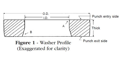 Flat Washer Reference Specifications
