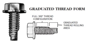Tap/R® Thread Forming Screws